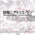 Graphic Anatomy 2 Atelier Bow-wow